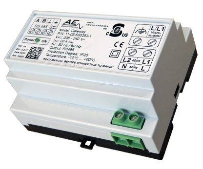 Microinversor AEconverter 250-45EU PLC