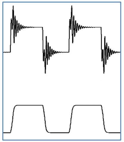 Grafica Filtro dV/dt