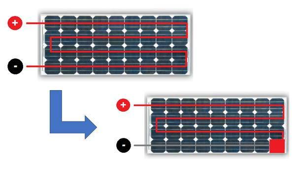 conexion-en-serie-de-las-celdas-de-los-panales-solares