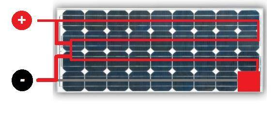 diodos-en-conexion-en-serie-en-paneles-solares