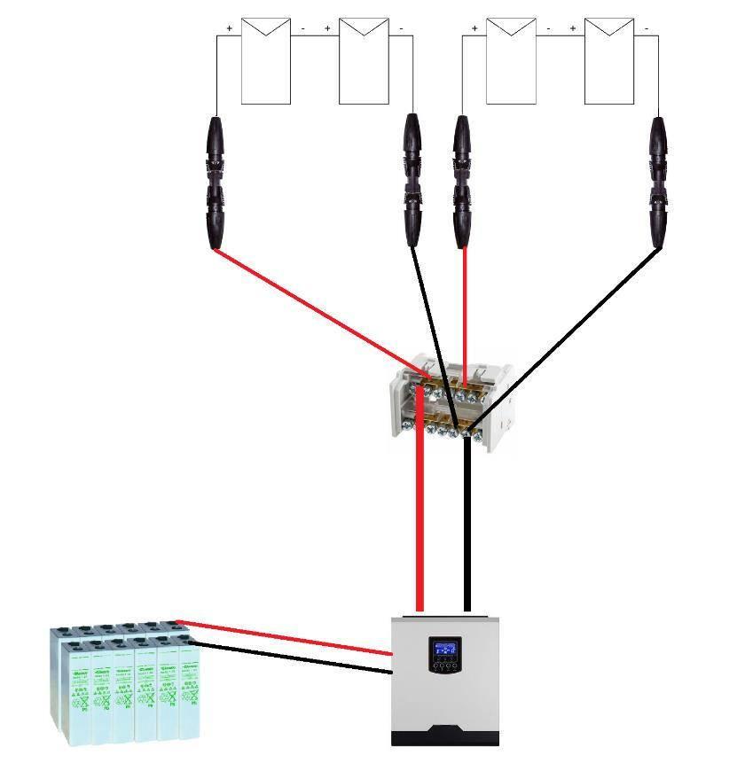 Comprobación de la polaridad de cables y tension