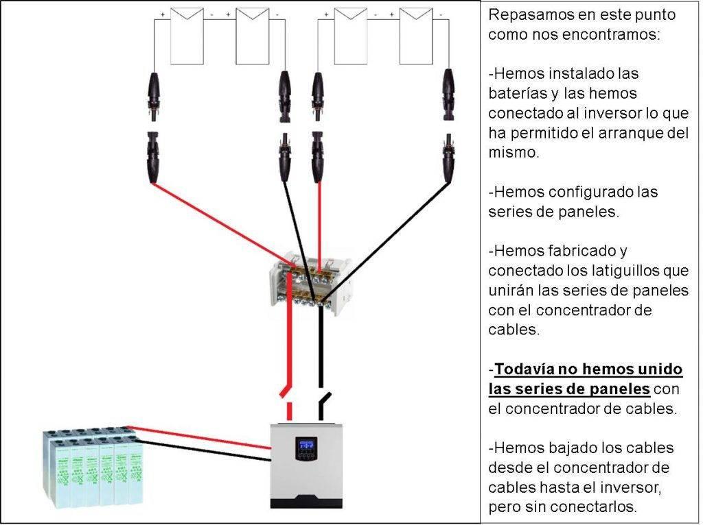 Esquema de interconexion de los paneles solares, inversor y baterias - Atersa