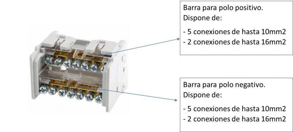 disposición de los polos en una conexión en paralelo de paneles solares - Atersa
