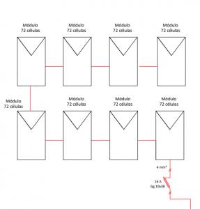 esquema de conexión de paneles solares en serie - Atersa
