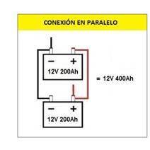conexión en paralelo de una batería solar