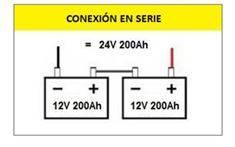 conexión en serie de una batería solar